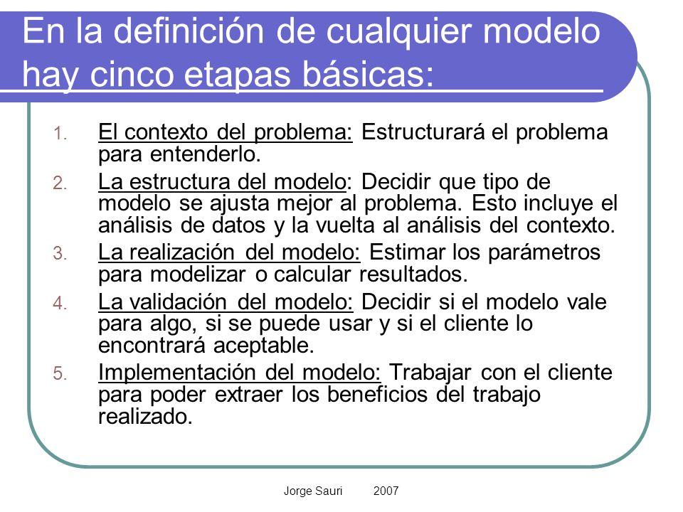 En la definición de cualquier modelo hay cinco etapas básicas: