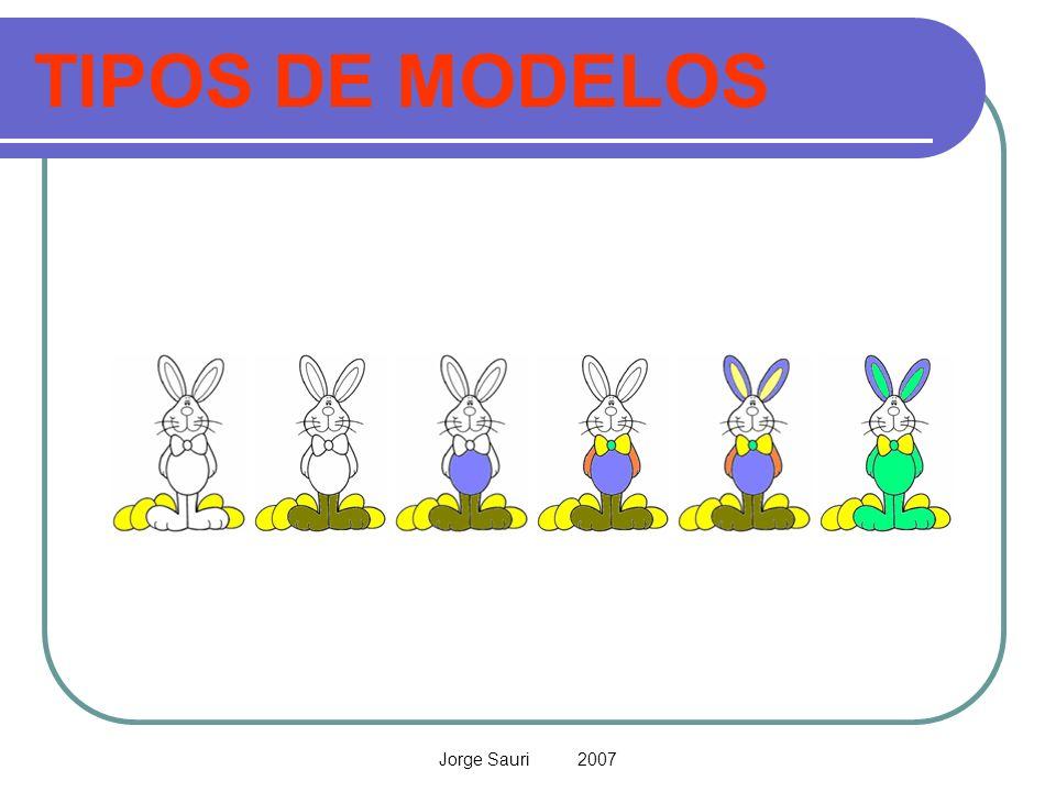 TIPOS DE MODELOS Jorge Sauri 2007