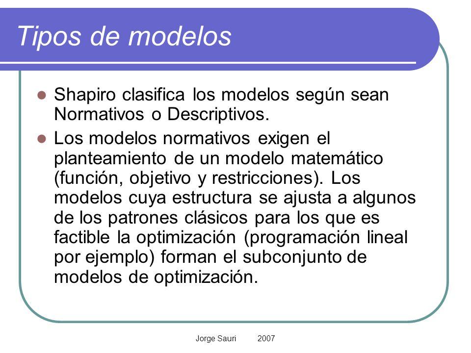 Tipos de modelos Shapiro clasifica los modelos según sean Normativos o Descriptivos.