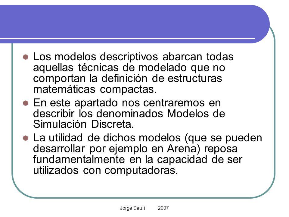 Los modelos descriptivos abarcan todas aquellas técnicas de modelado que no comportan la definición de estructuras matemáticas compactas.