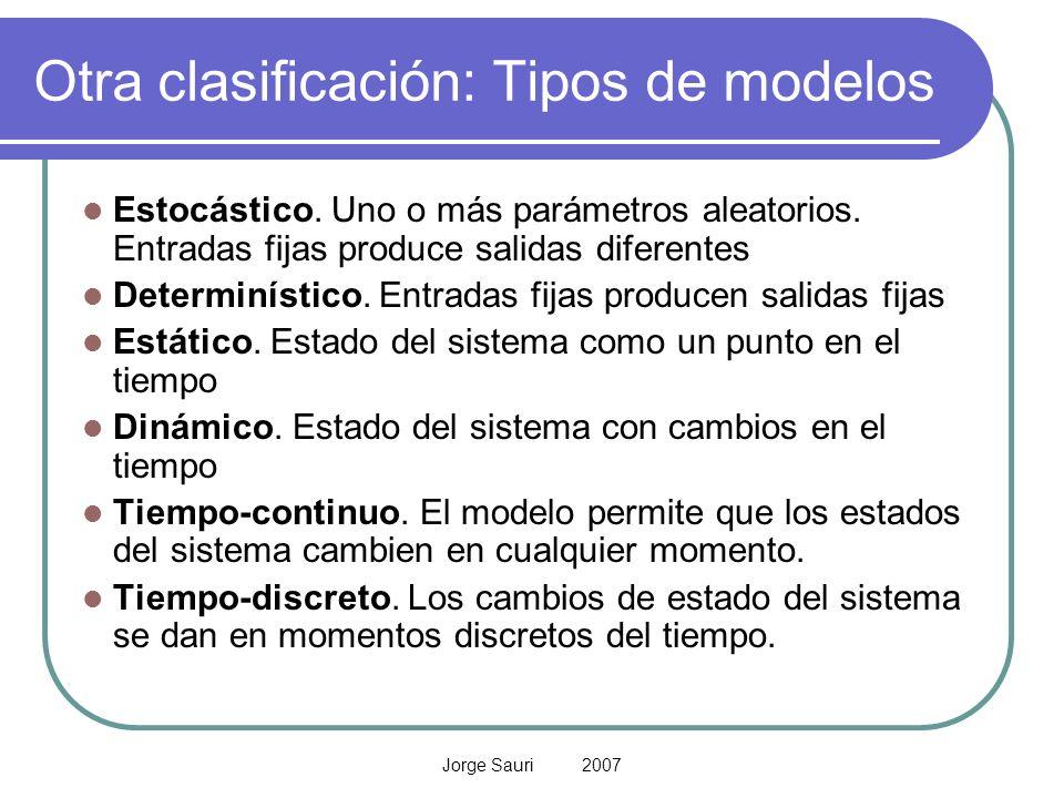 Otra clasificación: Tipos de modelos