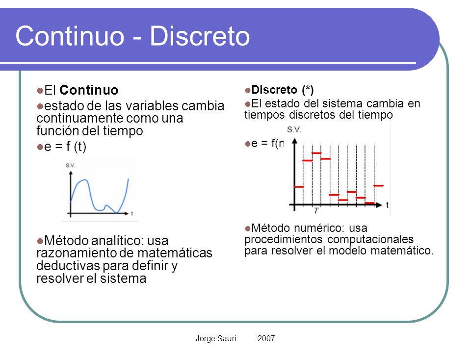 Continuo - Discreto El Continuo