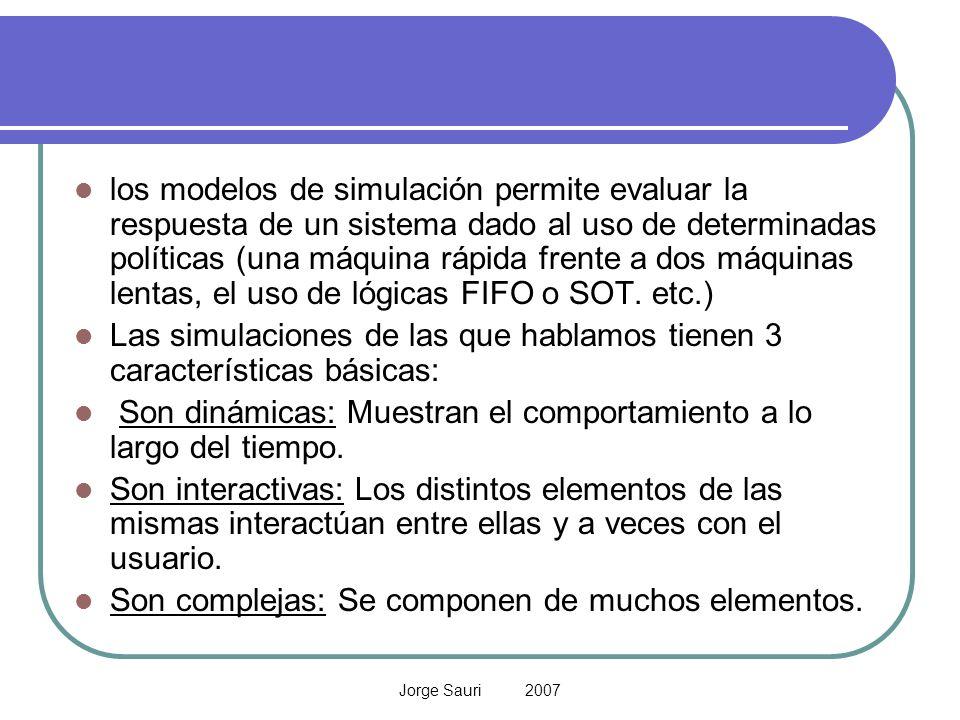 Las simulaciones de las que hablamos tienen 3 características básicas:
