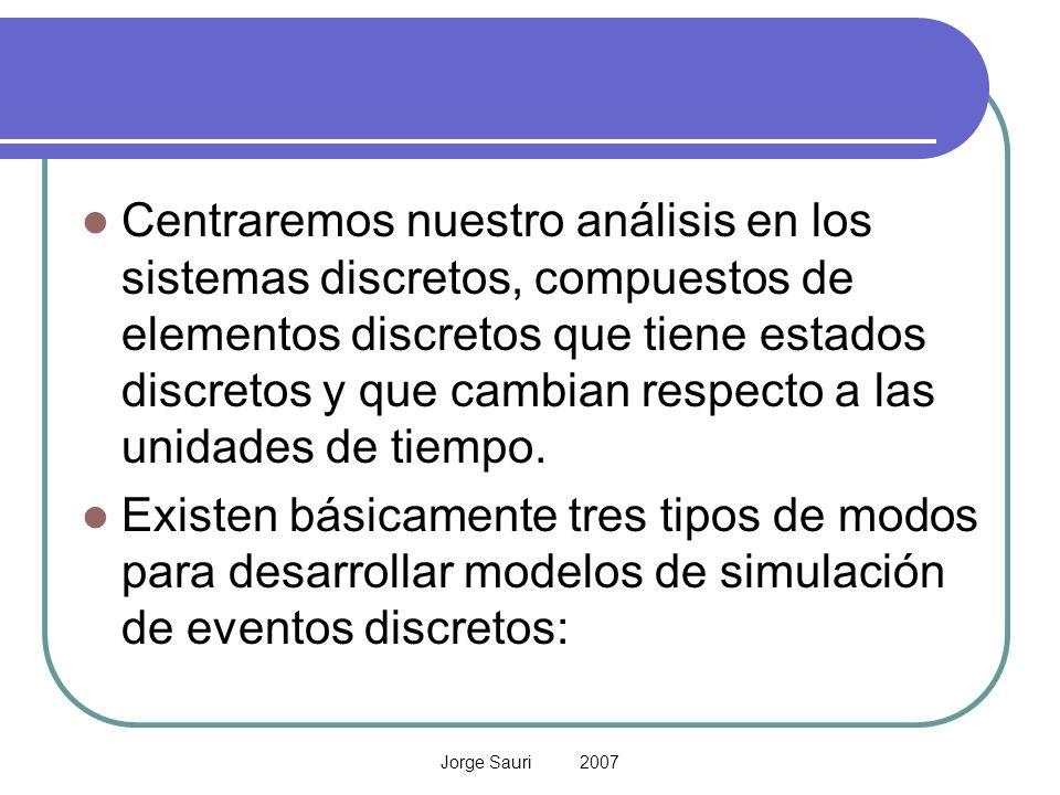 Centraremos nuestro análisis en los sistemas discretos, compuestos de elementos discretos que tiene estados discretos y que cambian respecto a las unidades de tiempo.