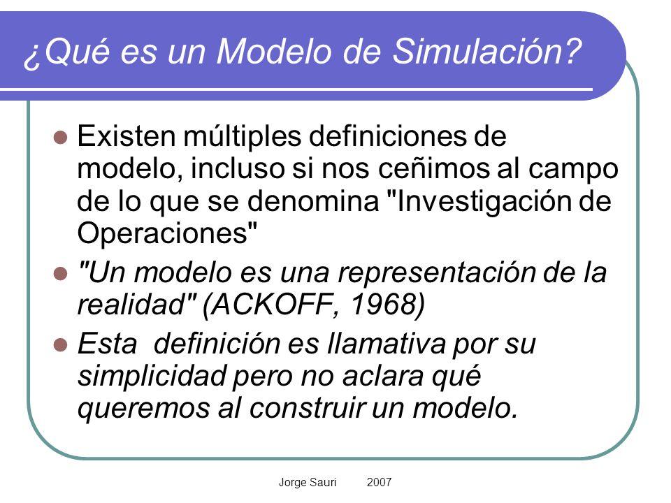 ¿Qué es un Modelo de Simulación