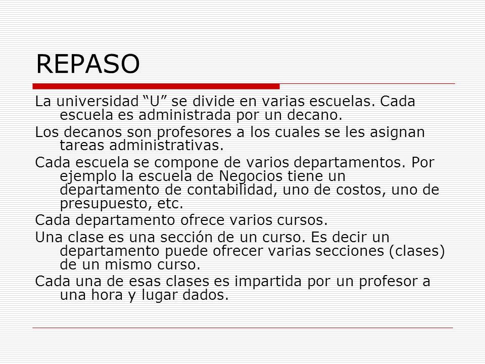 REPASO La universidad U se divide en varias escuelas. Cada escuela es administrada por un decano.