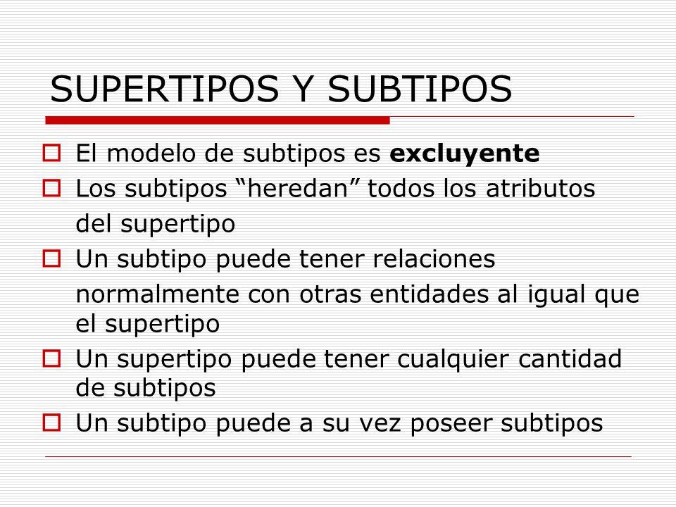 SUPERTIPOS Y SUBTIPOS El modelo de subtipos es excluyente