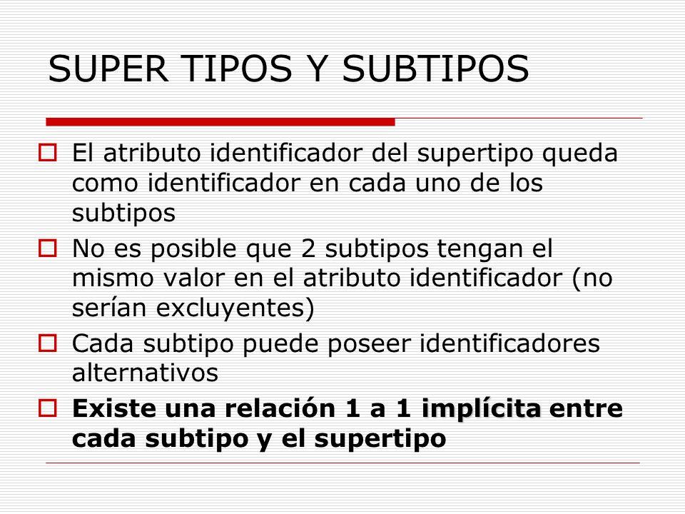 SUPER TIPOS Y SUBTIPOS El atributo identificador del supertipo queda como identificador en cada uno de los subtipos.