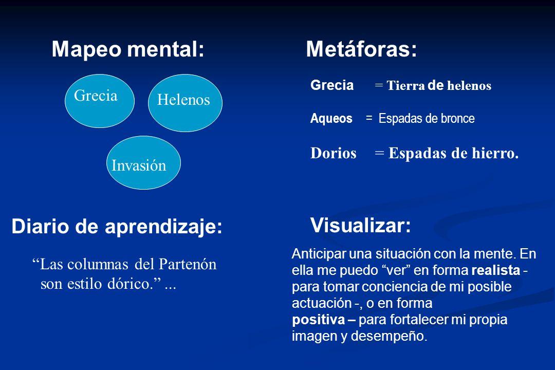 Diario de aprendizaje: