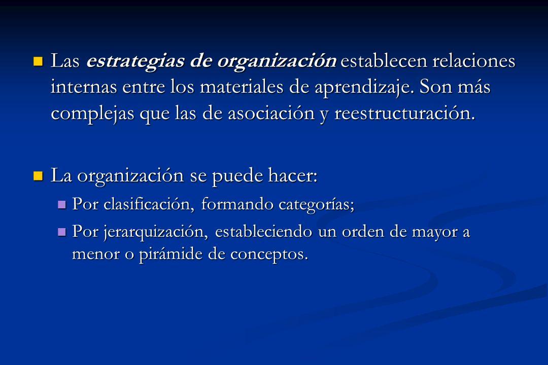 La organización se puede hacer: