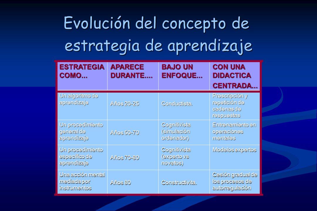 Evolución del concepto de estrategia de aprendizaje