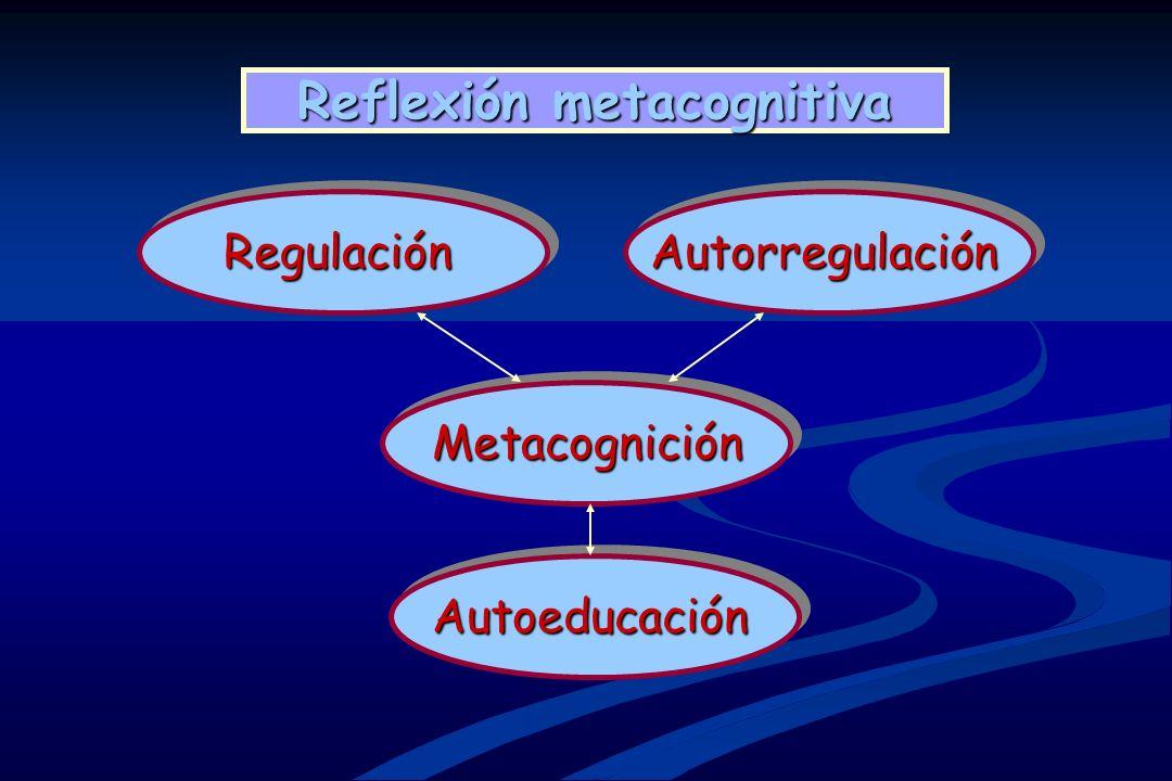 Reflexión metacognitiva