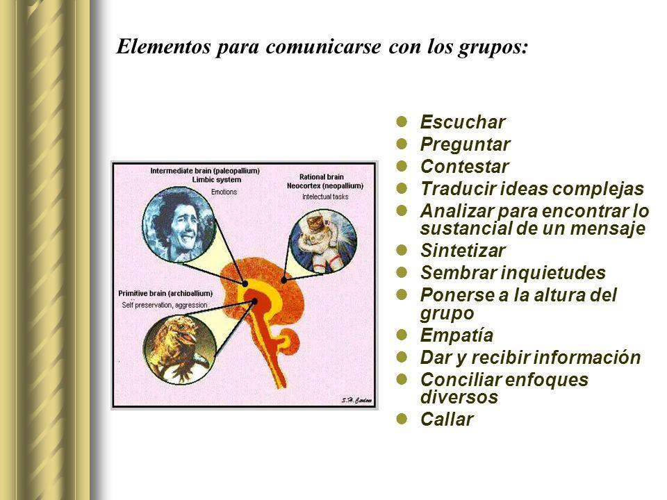Elementos para comunicarse con los grupos: