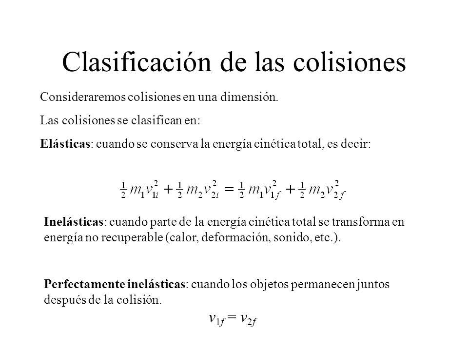 Clasificación de las colisiones