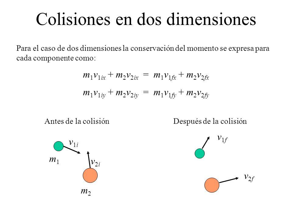 Colisiones en dos dimensiones