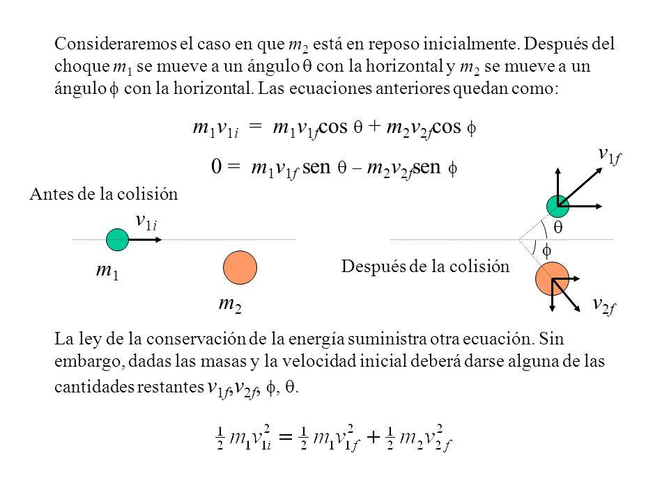 m1v1i = m1v1fcos q + m2v2fcos f 0 = m1v1f sen q - m2v2fsen f v1f v1i