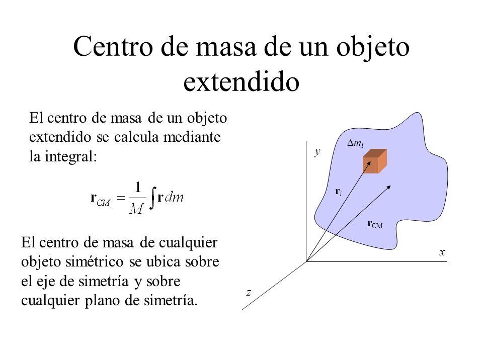 Centro de masa de un objeto extendido