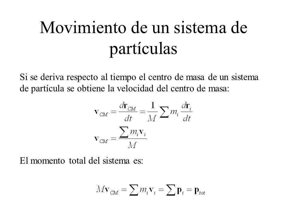 Movimiento de un sistema de partículas