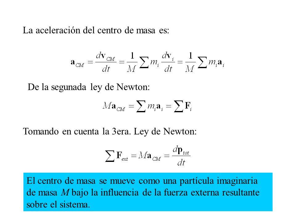 La aceleración del centro de masa es: