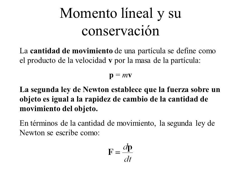 Momento líneal y su conservación