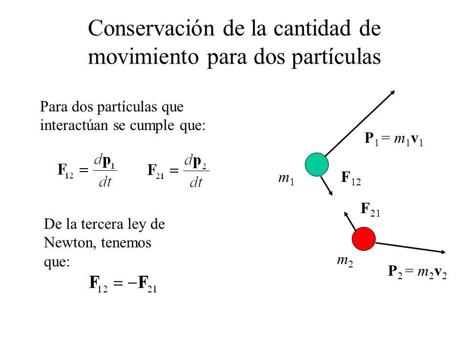 Conservación de la cantidad de movimiento para dos partículas