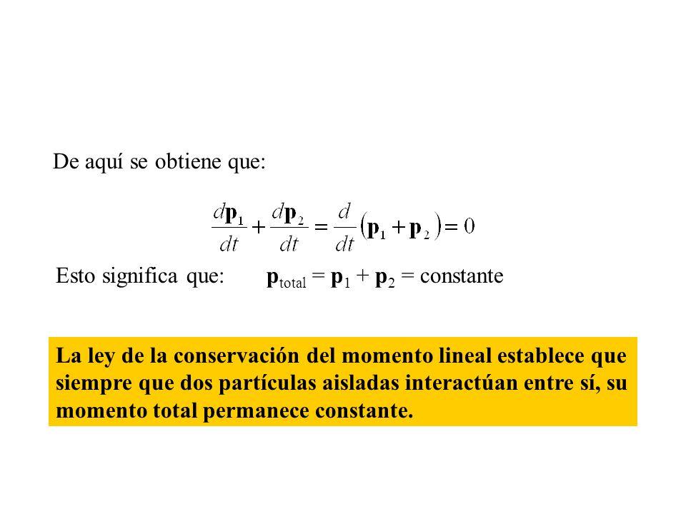De aquí se obtiene que: Esto significa que: ptotal = p1 + p2 = constante.
