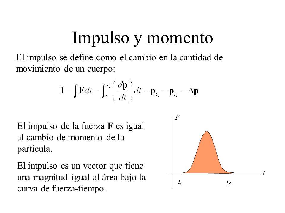 Impulso y momento El impulso se define como el cambio en la cantidad de movimiento de un cuerpo: ti.
