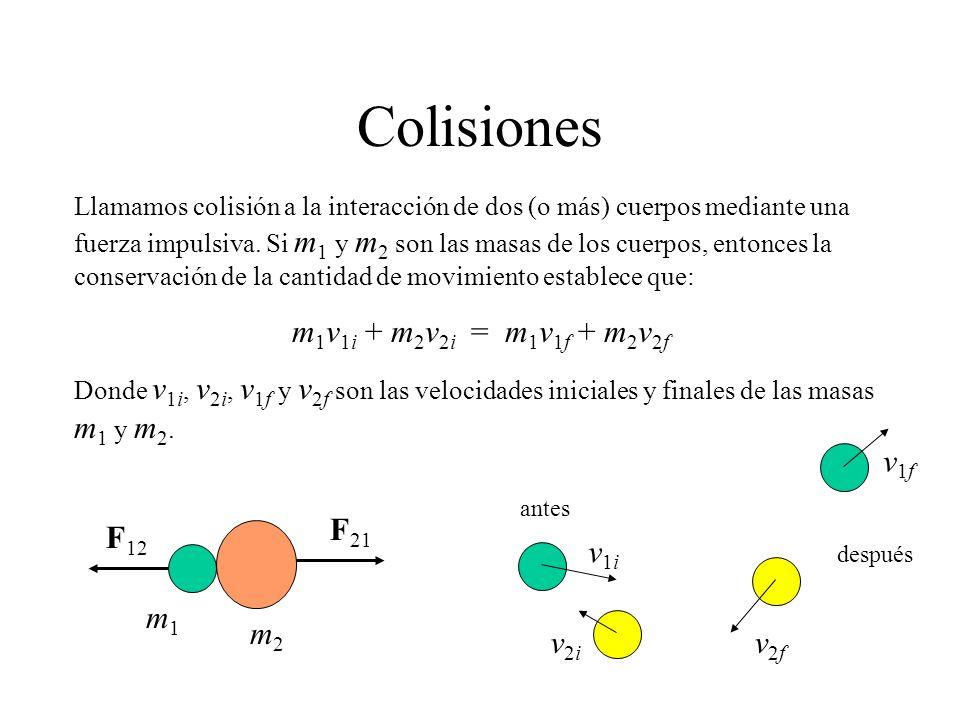 Colisiones m1v1i + m2v2i = m1v1f + m2v2f v1f F21 F12 v1i m1 m2 v2i v2f