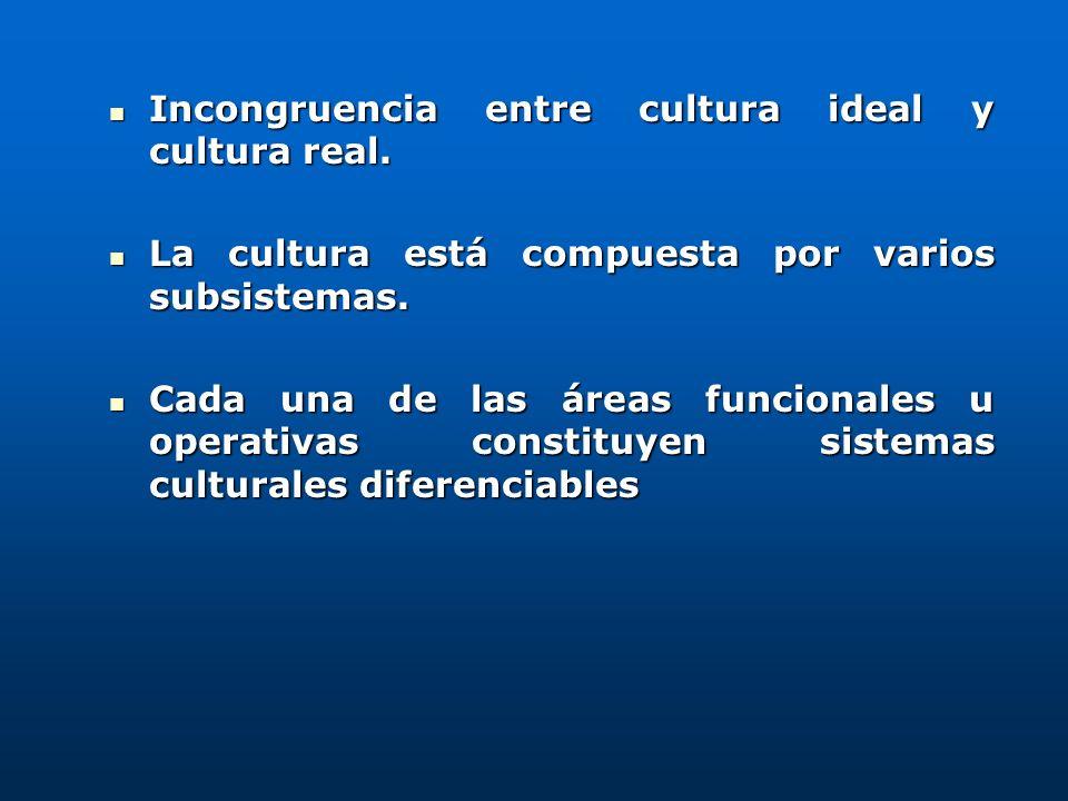 Incongruencia entre cultura ideal y cultura real.