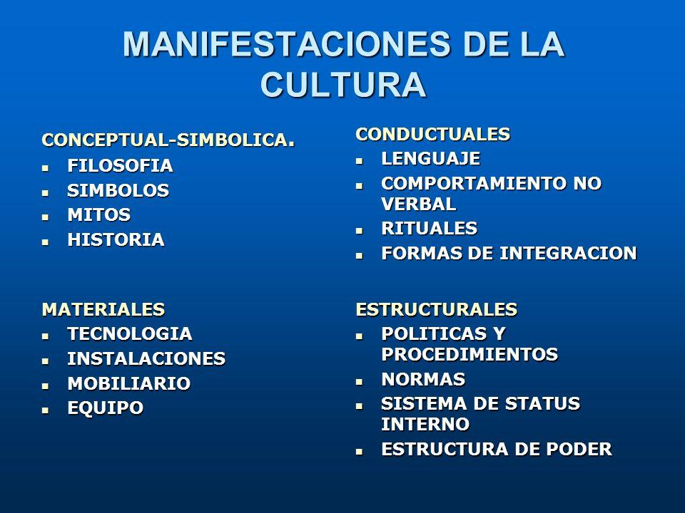 MANIFESTACIONES DE LA CULTURA