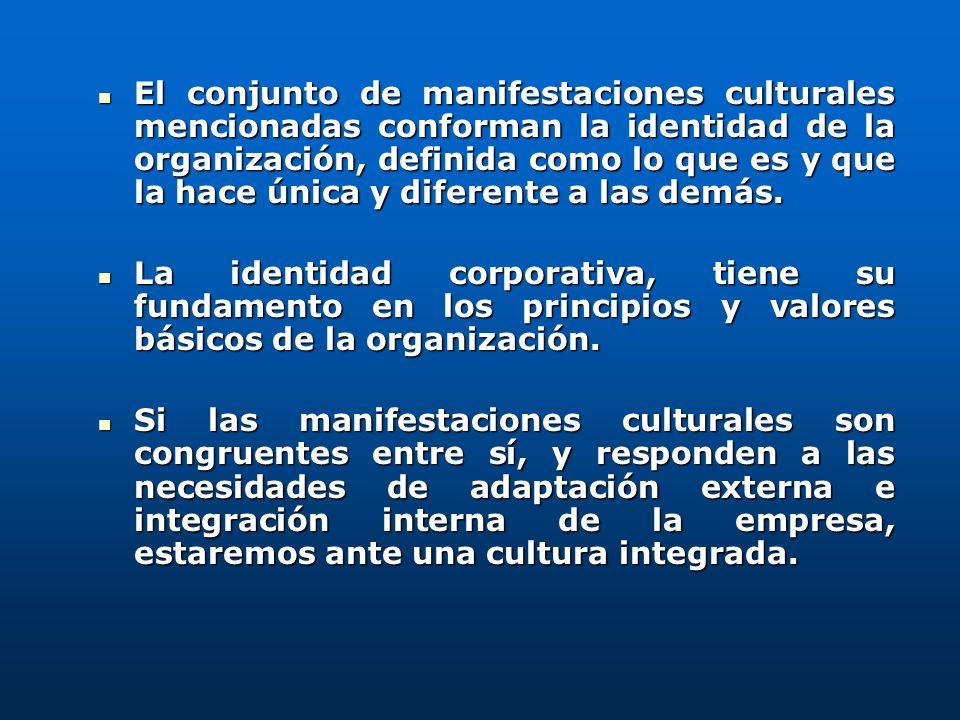 El conjunto de manifestaciones culturales mencionadas conforman la identidad de la organización, definida como lo que es y que la hace única y diferente a las demás.