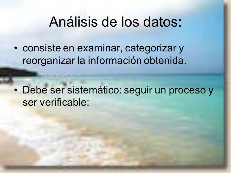 Análisis de los datos:consiste en examinar, categorizar y reorganizar la información obtenida.