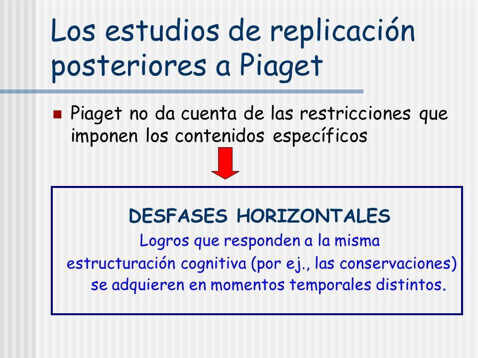 Los estudios de replicación posteriores a Piaget