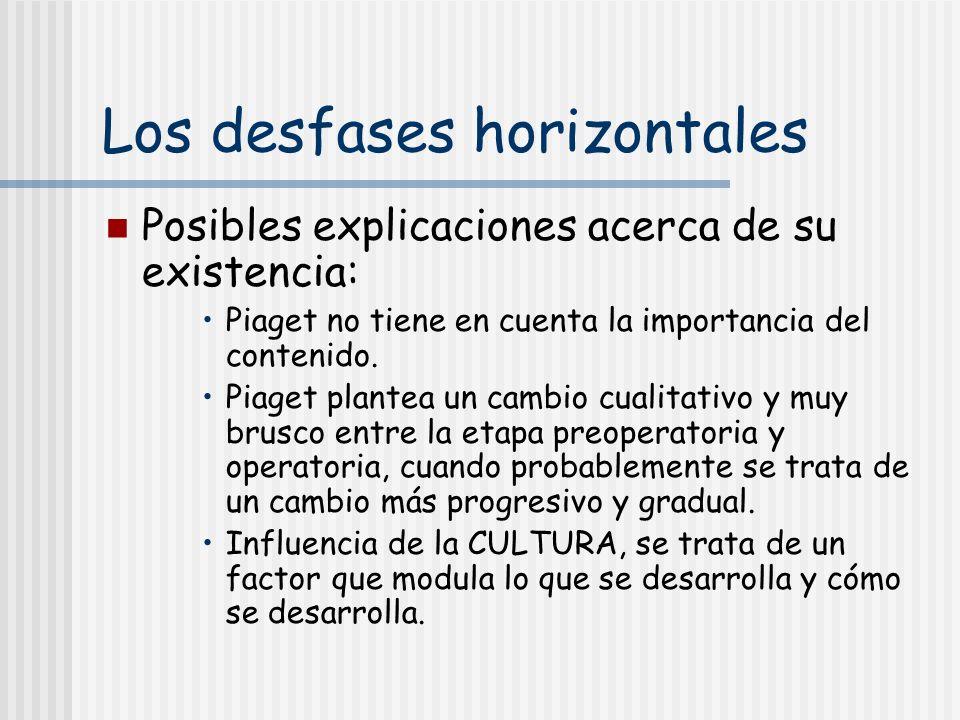 Los desfases horizontales