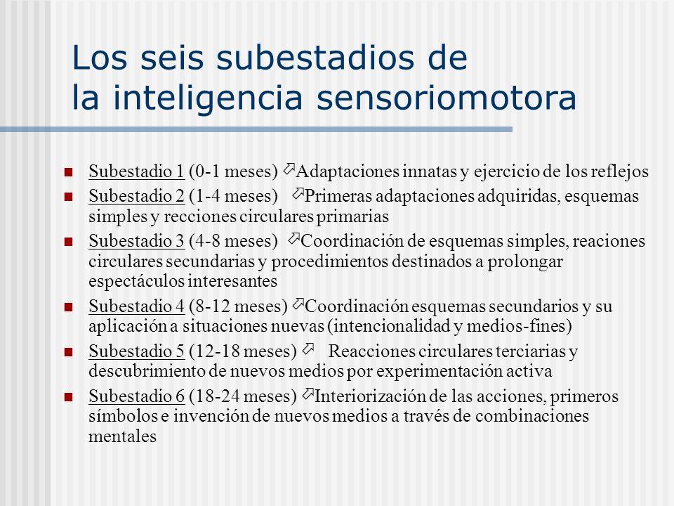 Los seis subestadios de la inteligencia sensoriomotora