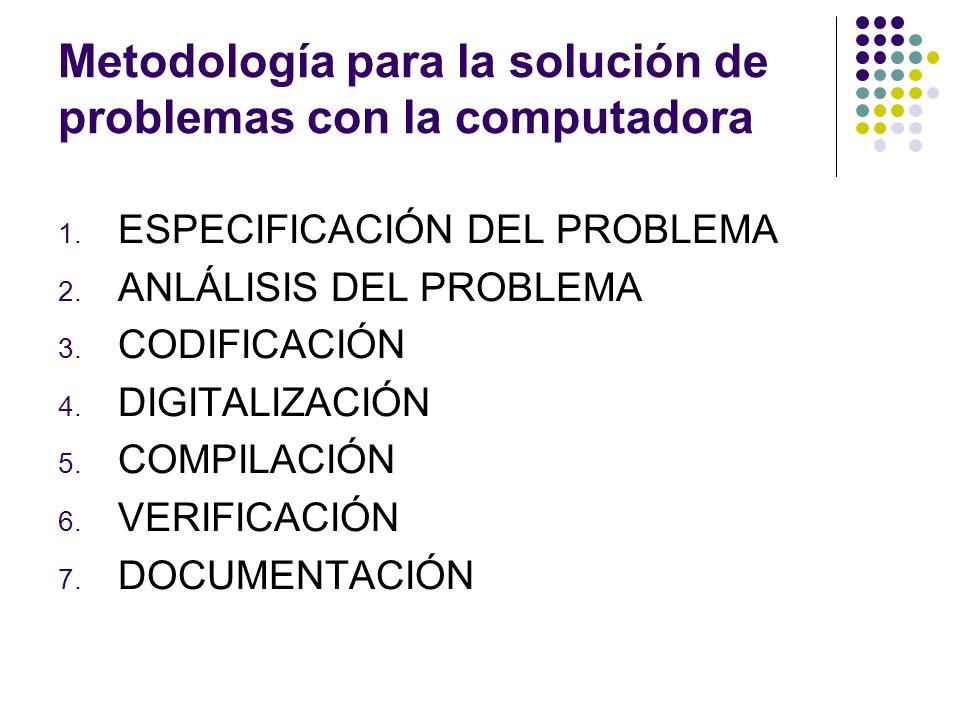 Metodología para la solución de problemas con la computadora