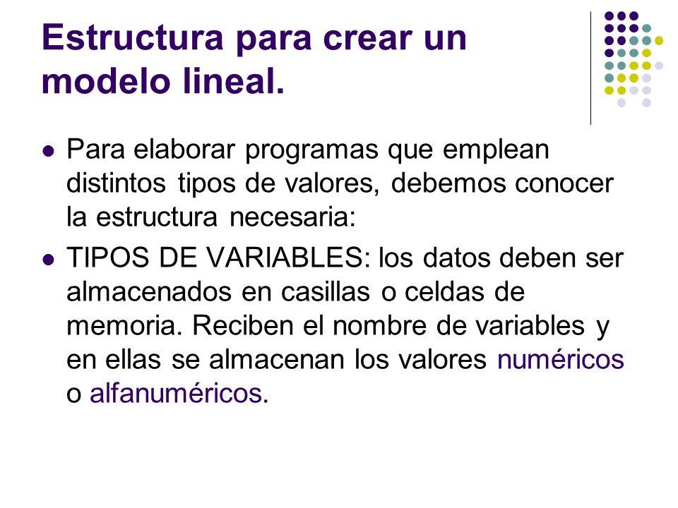Estructura para crear un modelo lineal.