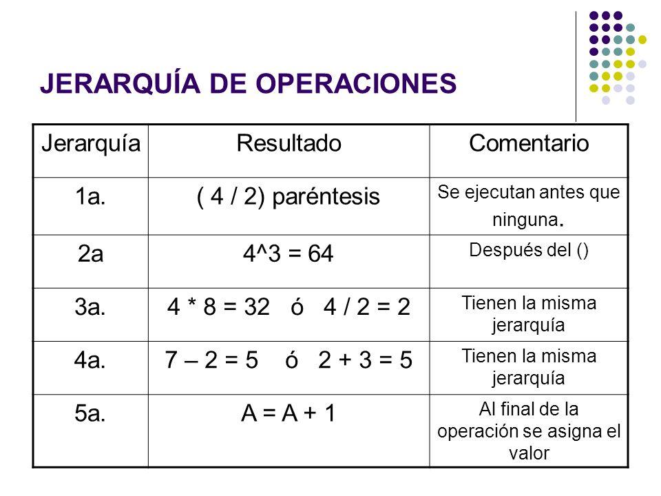 JERARQUÍA DE OPERACIONES