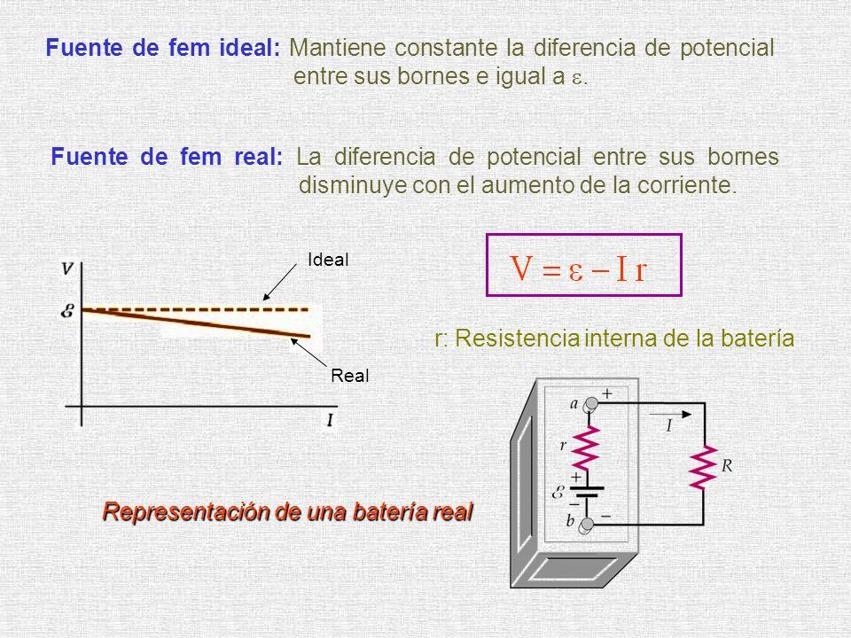 r: Resistencia interna de la batería