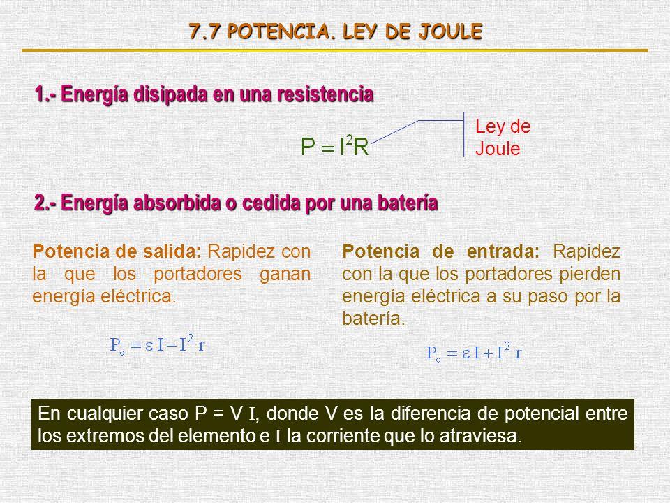 1.- Energía disipada en una resistencia