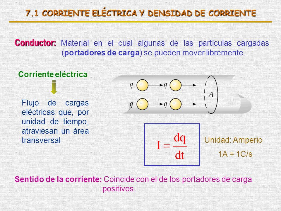 7.1 CORRIENTE ELÉCTRICA Y DENSIDAD DE CORRIENTE