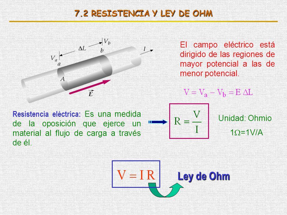 7.2 RESISTENCIA Y LEY DE OHM