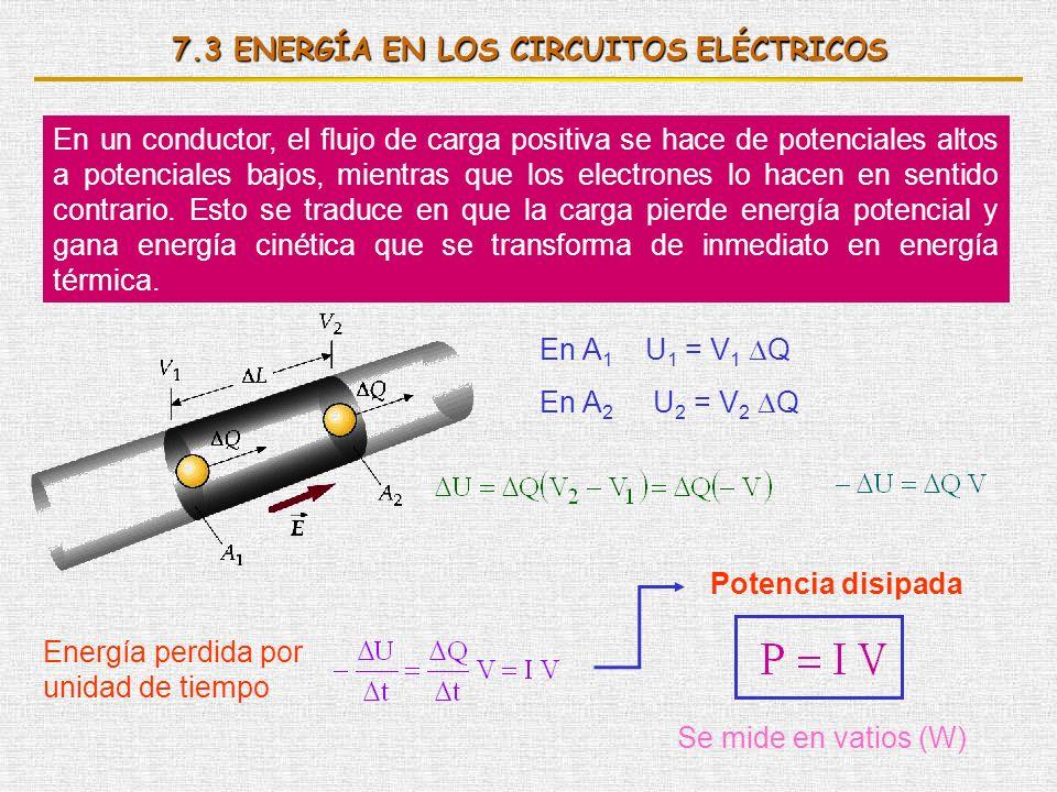 7.3 ENERGÍA EN LOS CIRCUITOS ELÉCTRICOS