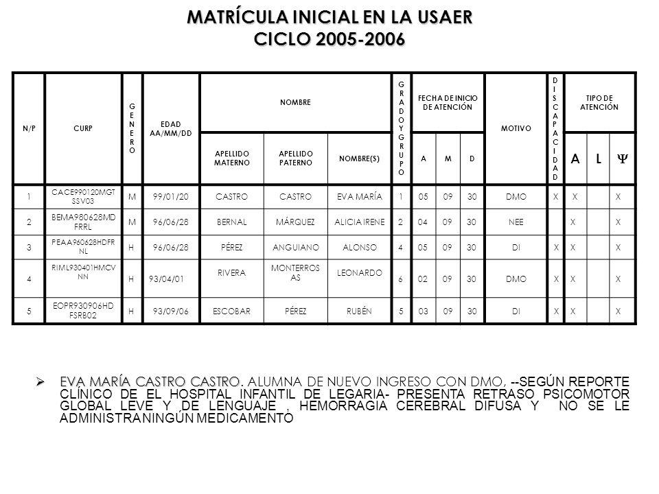 MATRÍCULA INICIAL EN LA USAER CICLO 2005-2006