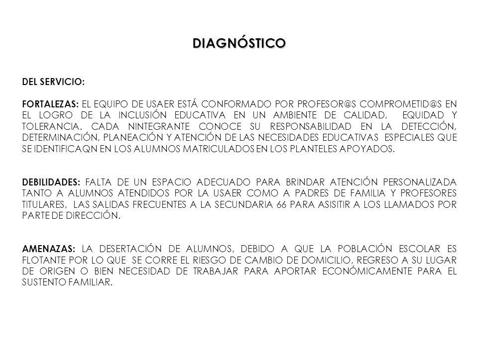 DIAGNÓSTICO DEL SERVICIO: