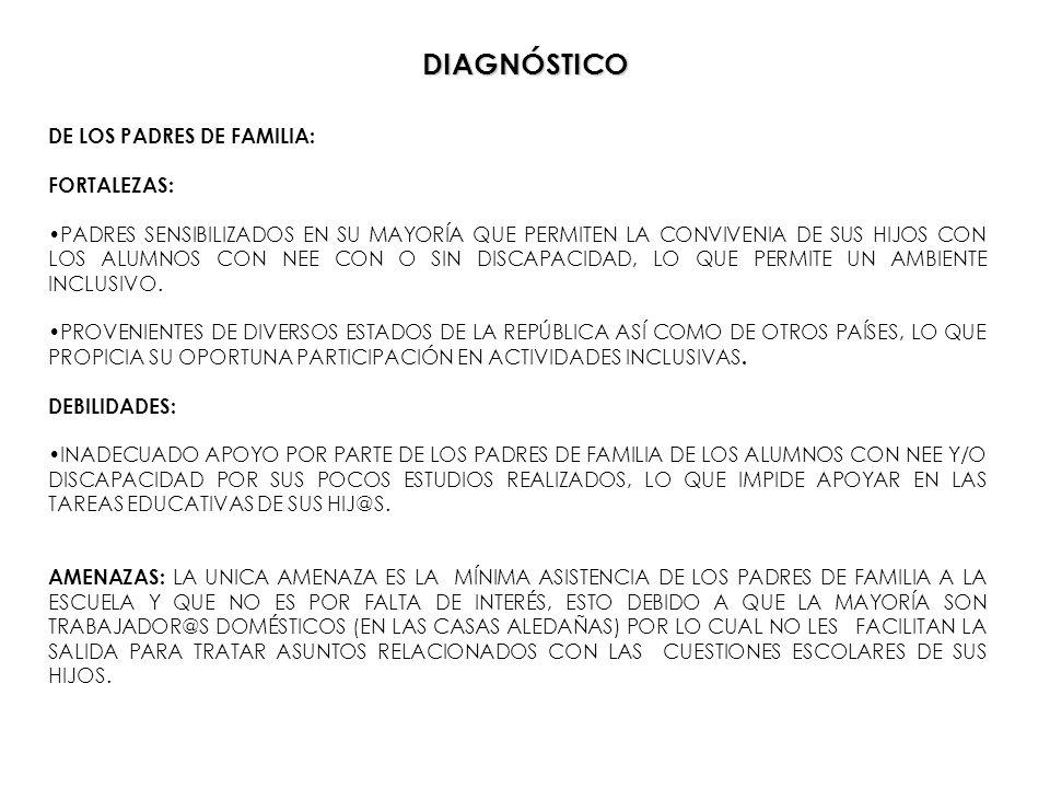 DIAGNÓSTICO DE LOS PADRES DE FAMILIA: FORTALEZAS: