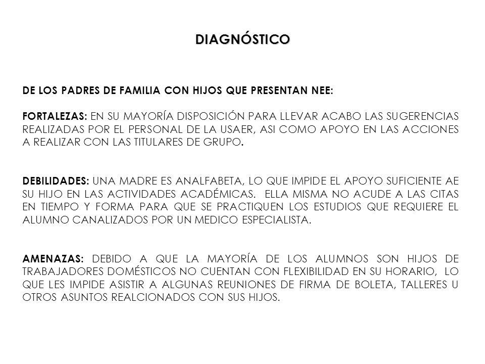 DIAGNÓSTICO DE LOS PADRES DE FAMILIA CON HIJOS QUE PRESENTAN NEE: