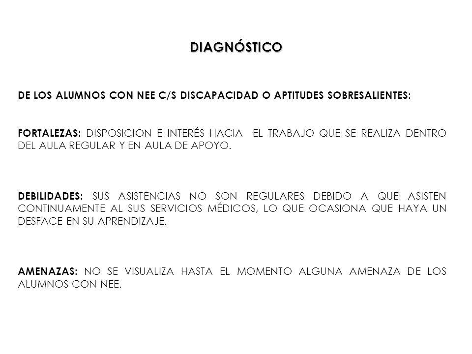 DIAGNÓSTICO DE LOS ALUMNOS CON NEE C/S DISCAPACIDAD O APTITUDES SOBRESALIENTES: