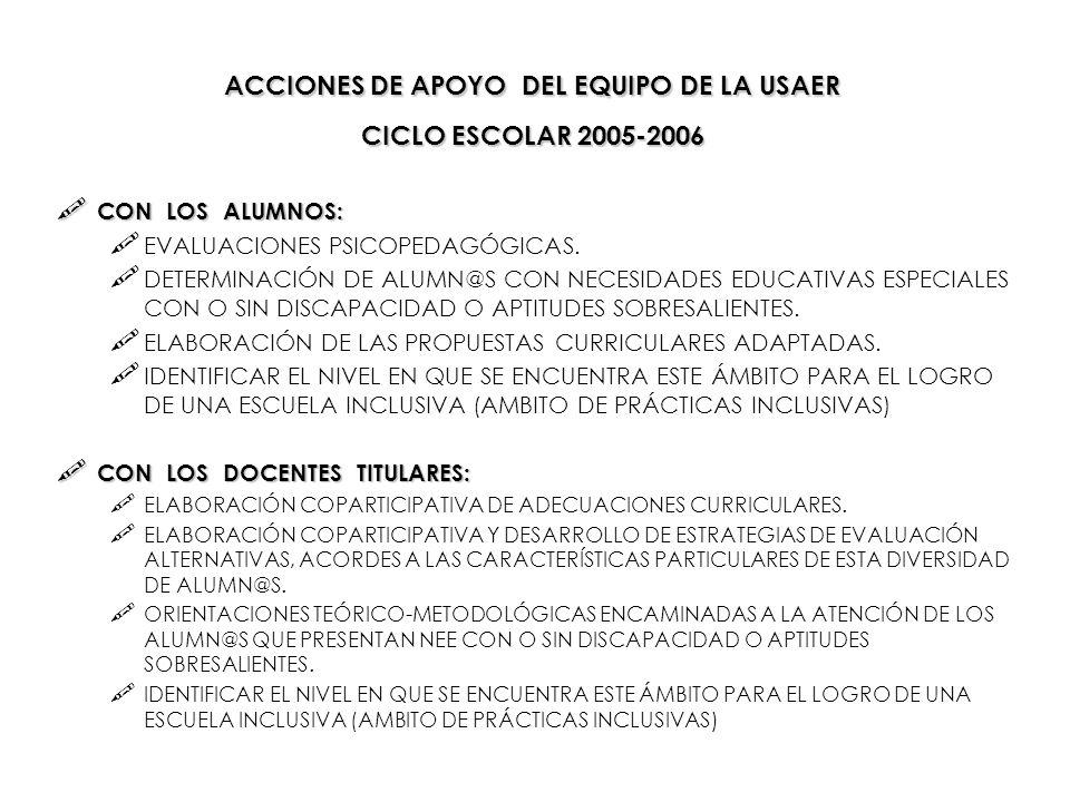 ACCIONES DE APOYO DEL EQUIPO DE LA USAER