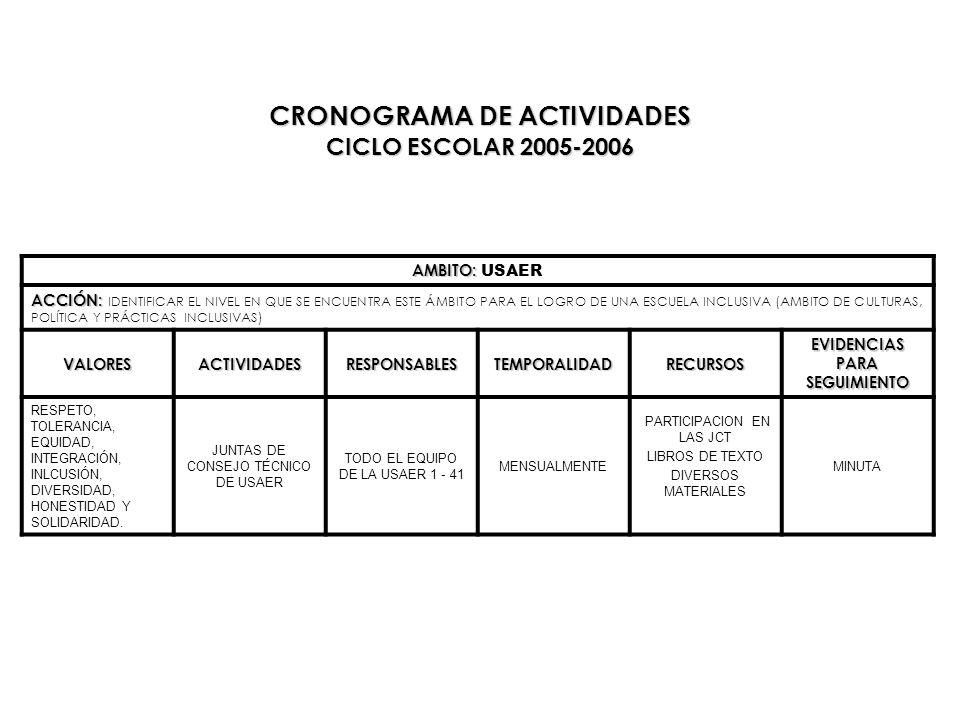 CRONOGRAMA DE ACTIVIDADES CICLO ESCOLAR 2005-2006
